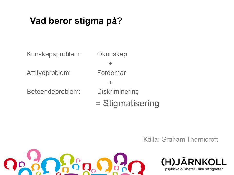Vad beror stigma på Kunskapsproblem: Okunskap +