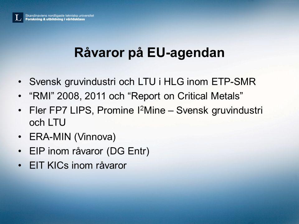 Råvaror på EU-agendan Svensk gruvindustri och LTU i HLG inom ETP-SMR