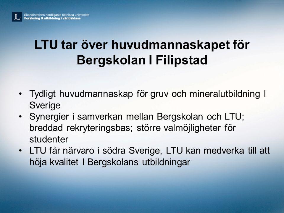 LTU tar över huvudmannaskapet för Bergskolan I Filipstad