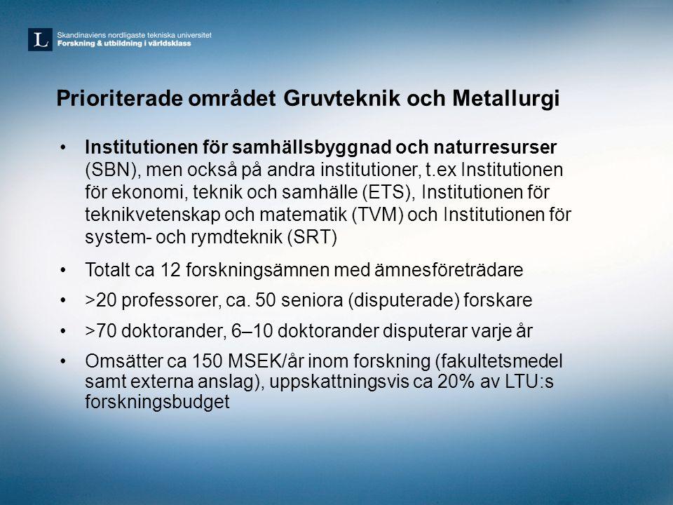 Prioriterade området Gruvteknik och Metallurgi