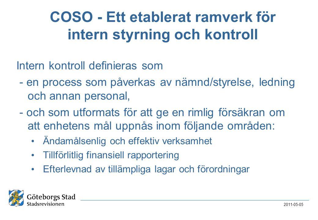 COSO - Ett etablerat ramverk för intern styrning och kontroll