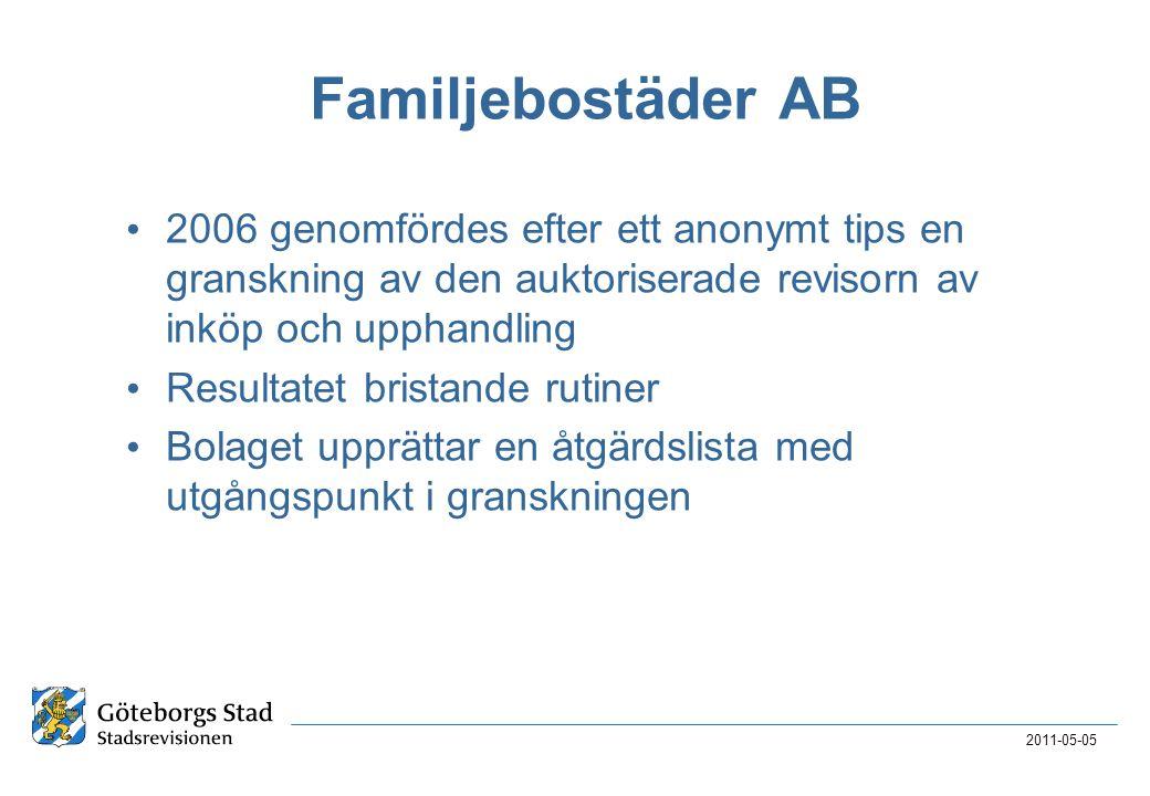 Familjebostäder AB 2006 genomfördes efter ett anonymt tips en granskning av den auktoriserade revisorn av inköp och upphandling.