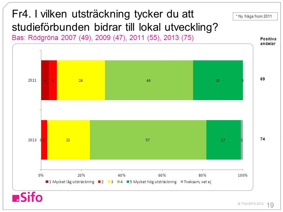Fr4. I vilken utsträckning tycker du att studieförbunden bidrar till lokal utveckling Bas: Rödgröna 2007 (49), 2009 (47), 2011 (55), 2013 (75)
