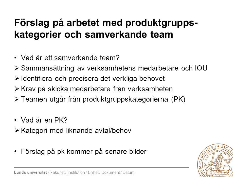 Förslag på arbetet med produktgrupps-kategorier och samverkande team