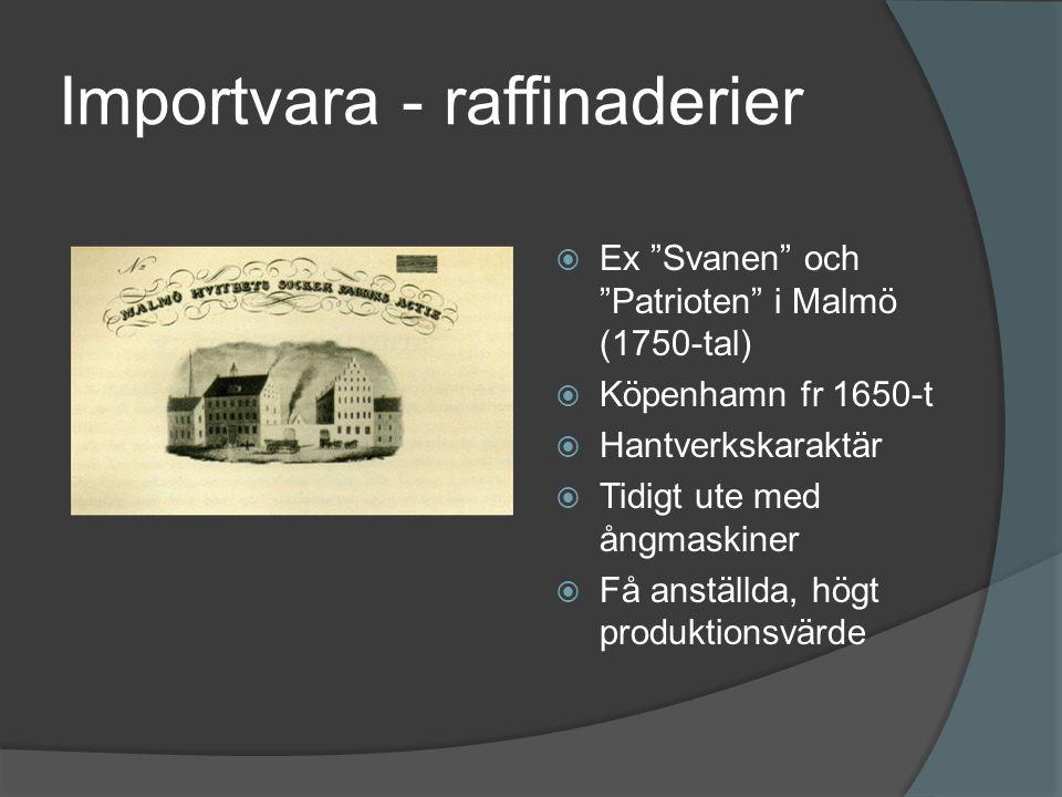 Importvara - raffinaderier