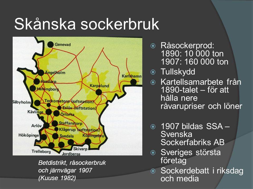 Skånska sockerbruk Råsockerprod: 1890: 10 000 ton 1907: 160 000 ton