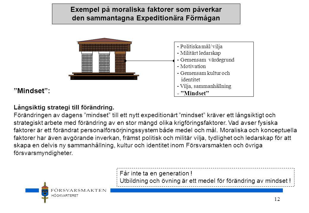 Exempel på moraliska faktorer som påverkar