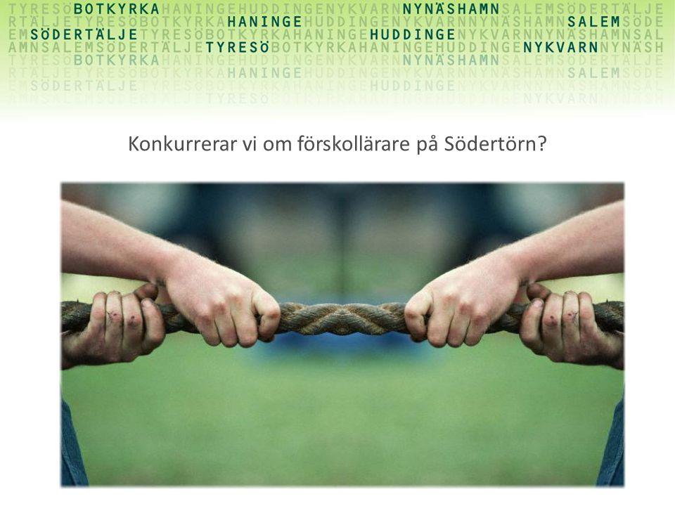 Konkurrerar vi om förskollärare på Södertörn