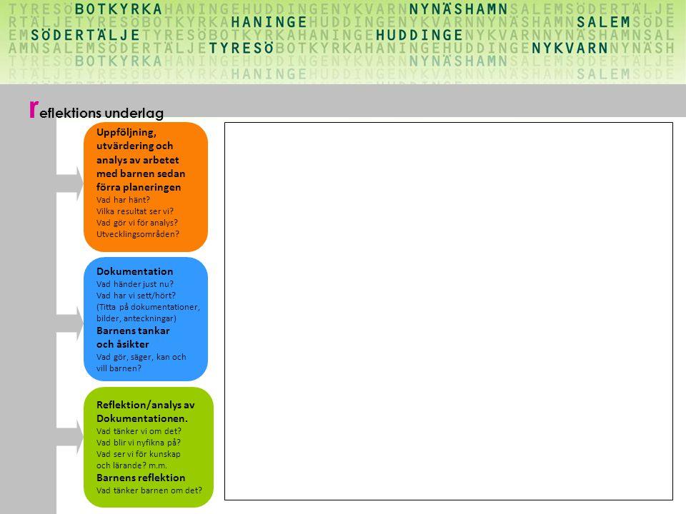 reflektions underlag 24 Uppföljning, utvärdering och analys av arbetet