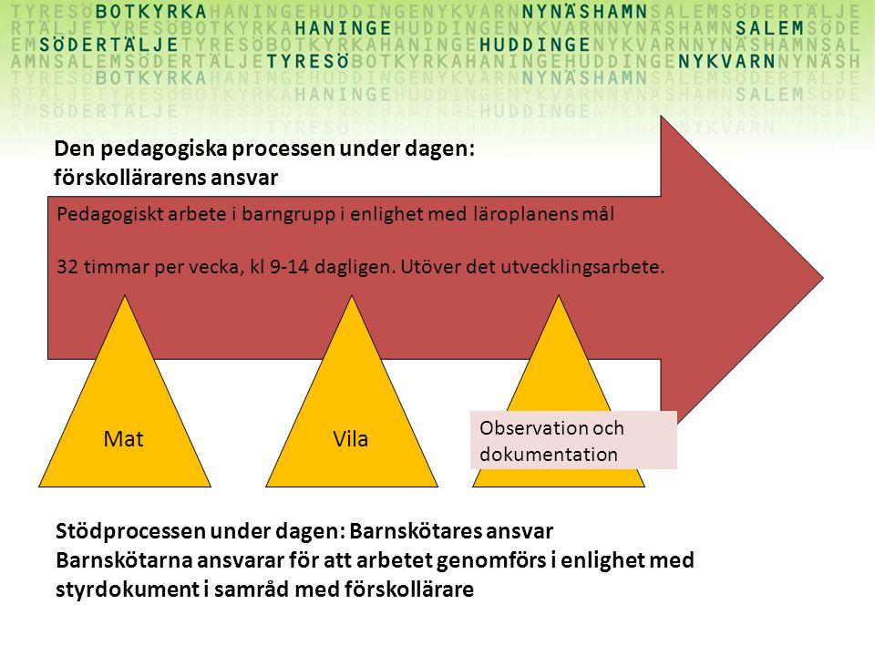 Den pedagogiska processen under dagen: förskollärarens ansvar