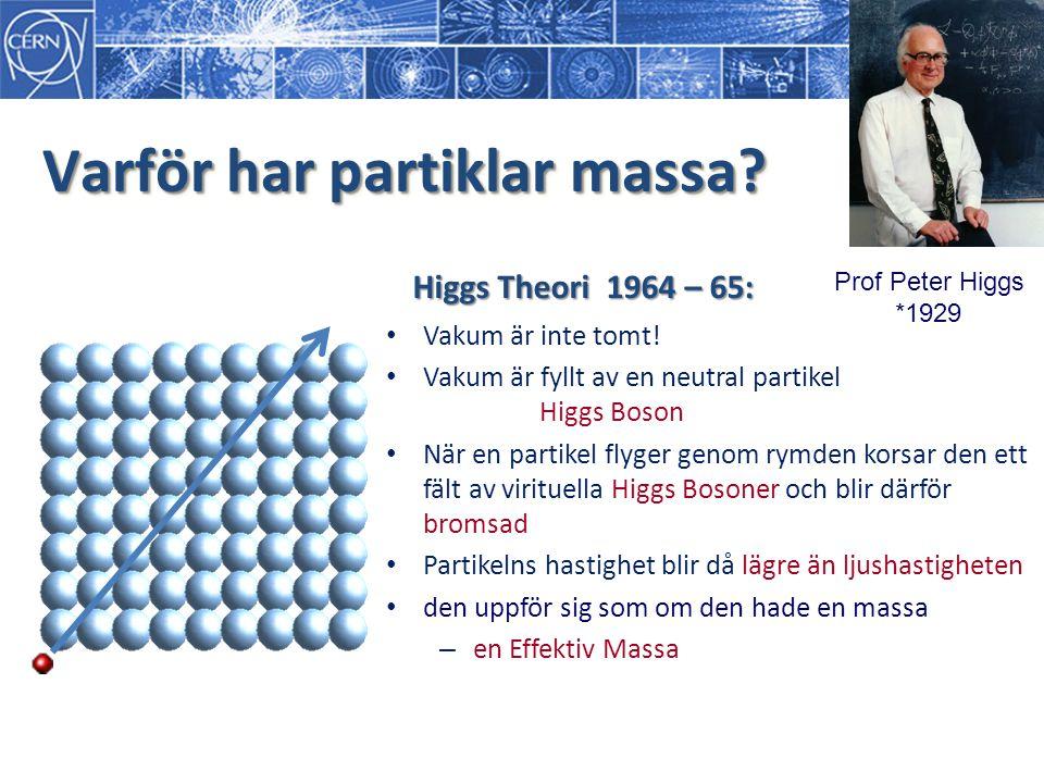 Varför har partiklar massa