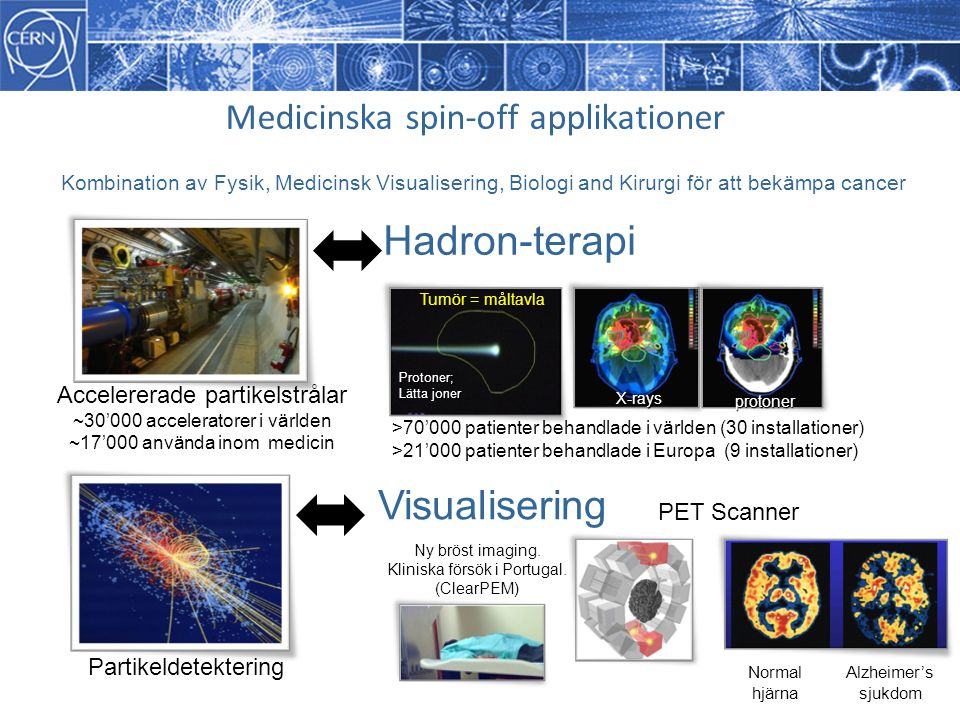 Hadron-terapi Visualisering Medicinska spin-off applikationer
