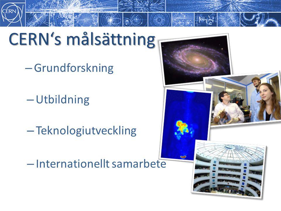 CERN's målsättning Grundforskning Utbildning Teknologiutveckling