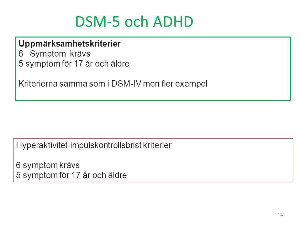 DSM-5 och ADHD Uppmärksamhetskriterier Symptom krävs
