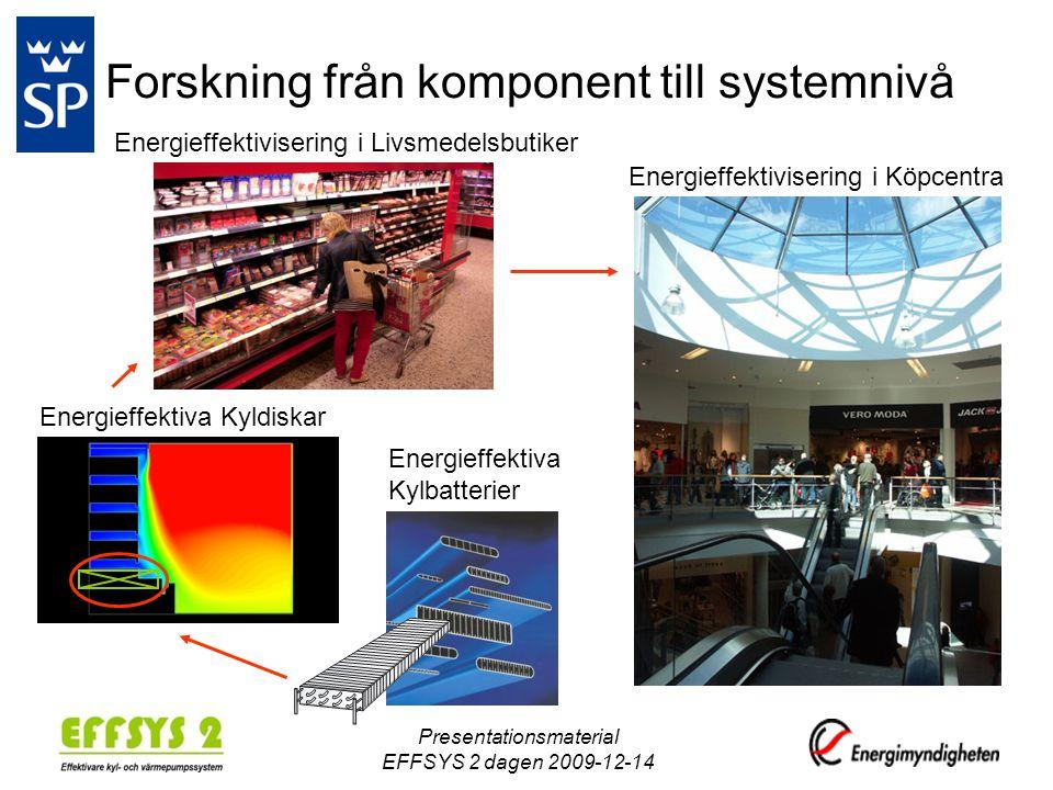 Forskning från komponent till systemnivå