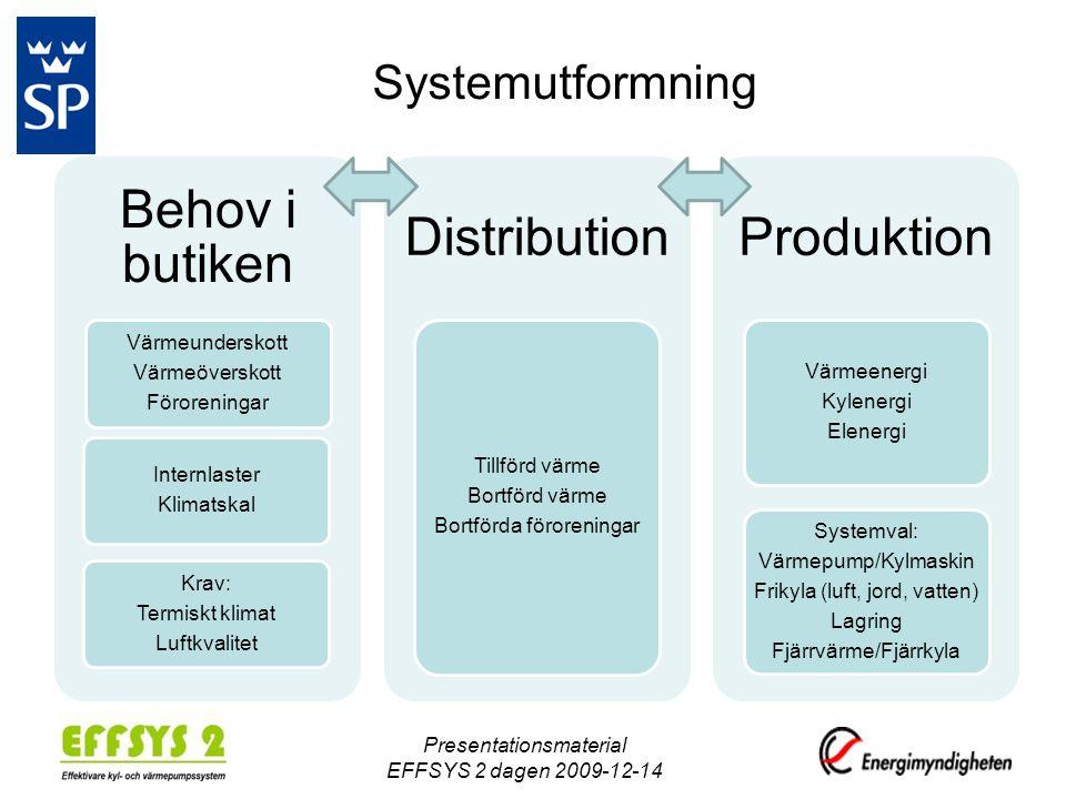 Behov i butiken Distribution Produktion Systemutformning