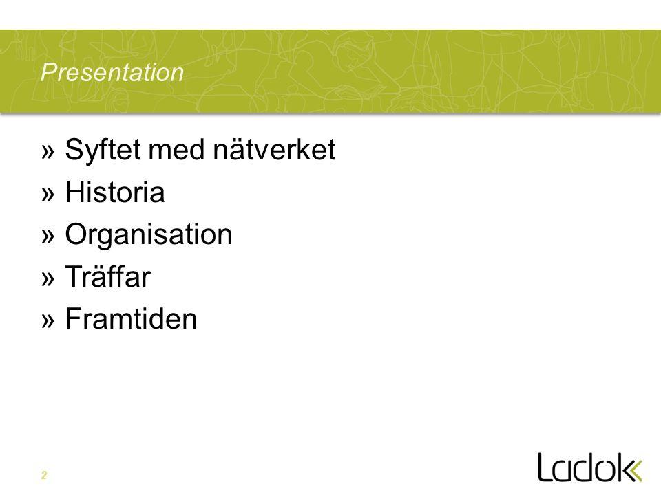 Syftet med nätverket Historia Organisation Träffar Framtiden