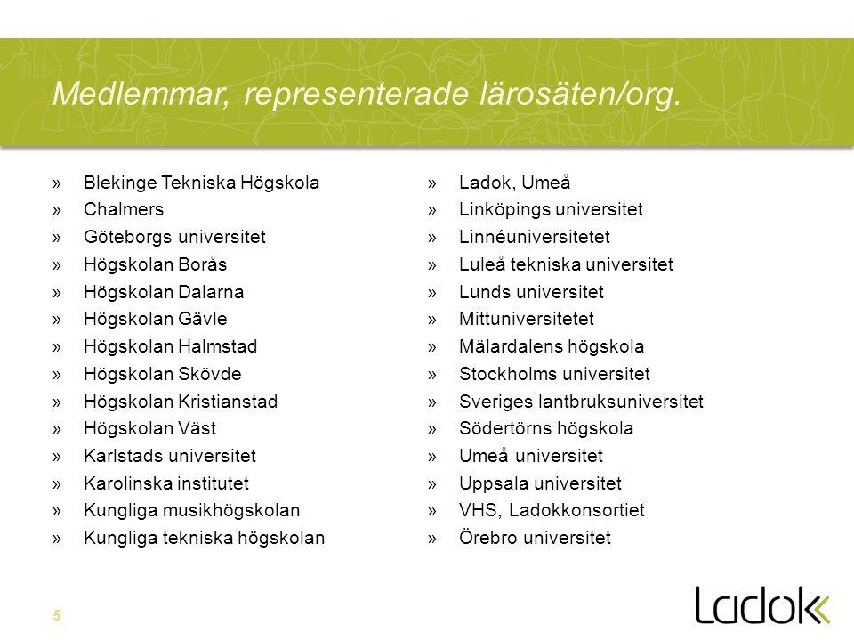 Medlemmar, representerade lärosäten/org.