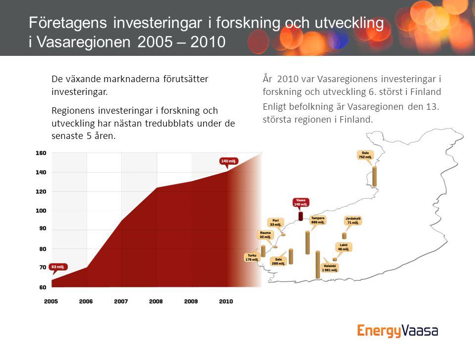 Företagens investeringar i forskning och utveckling i Vasaregionen 2005 – 2010