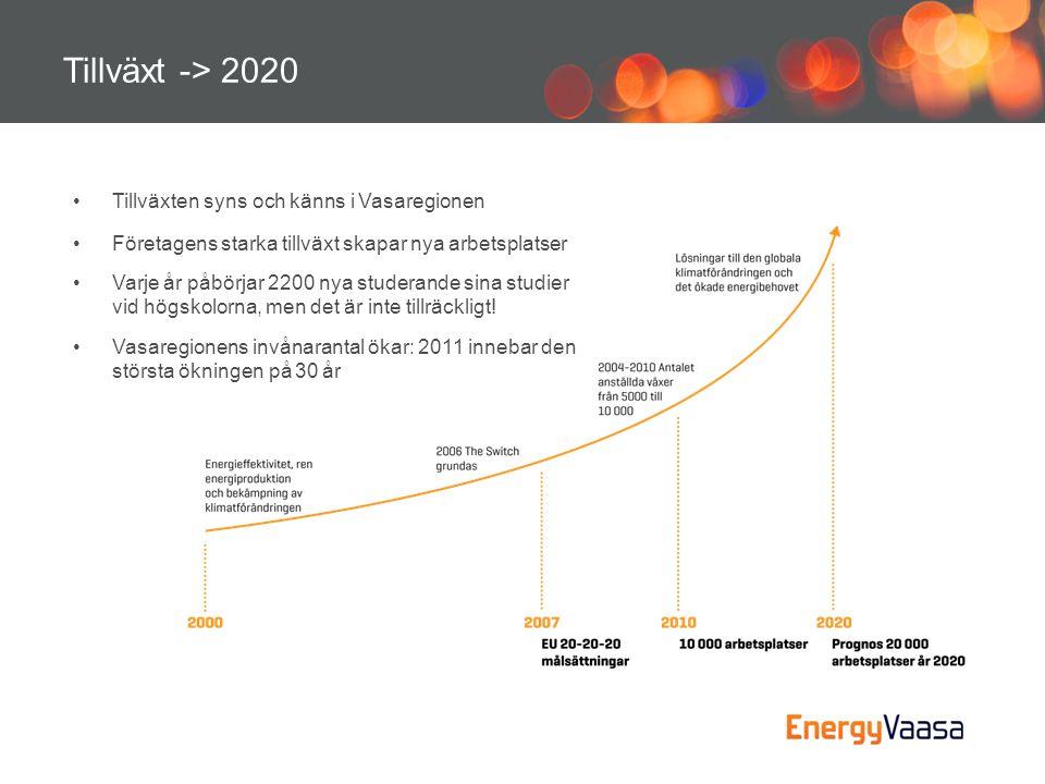 Tillväxt -> 2020 Tillväxten syns och känns i Vasaregionen