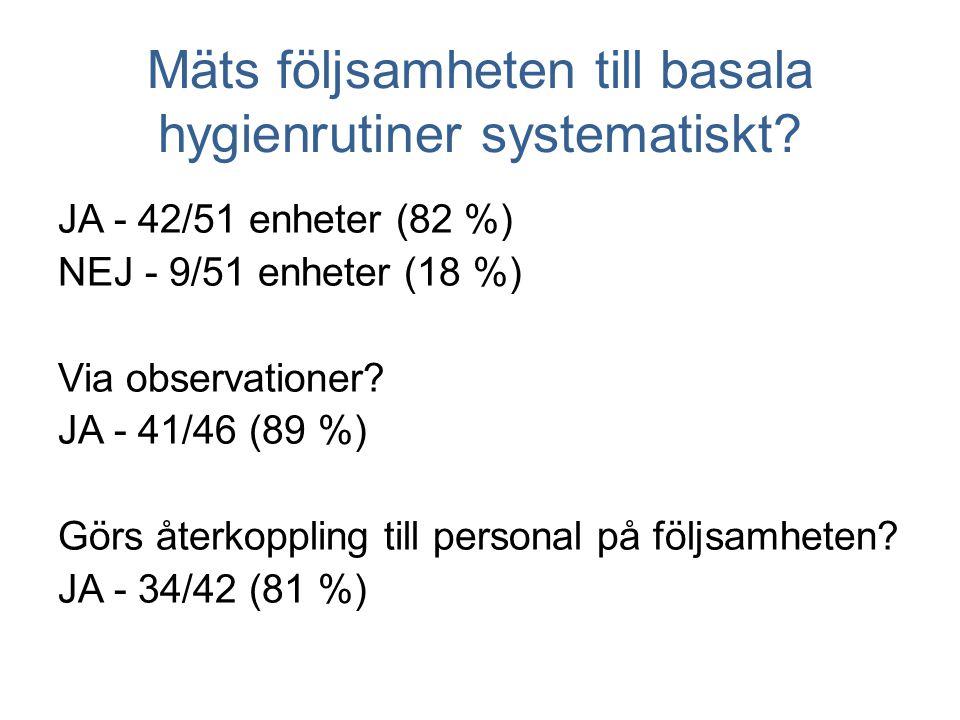 Mäts följsamheten till basala hygienrutiner systematiskt