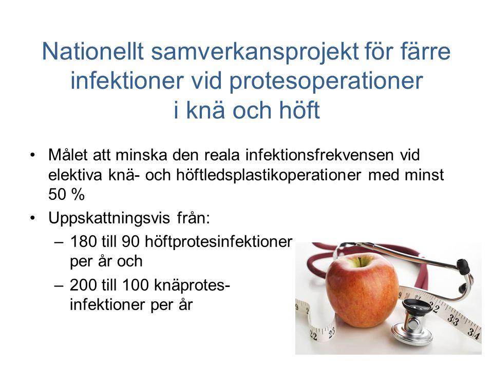 Nationellt samverkansprojekt för färre infektioner vid protesoperationer i knä och höft
