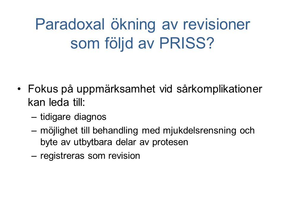 Paradoxal ökning av revisioner som följd av PRISS