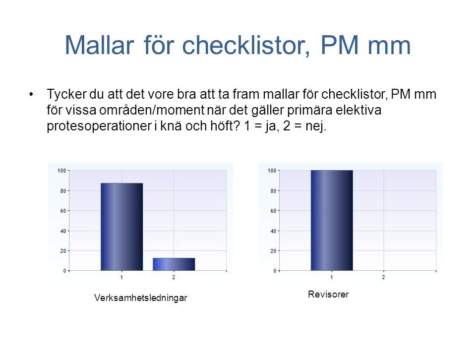 Mallar för checklistor, PM mm