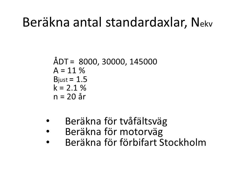 Beräkna antal standardaxlar, Nekv