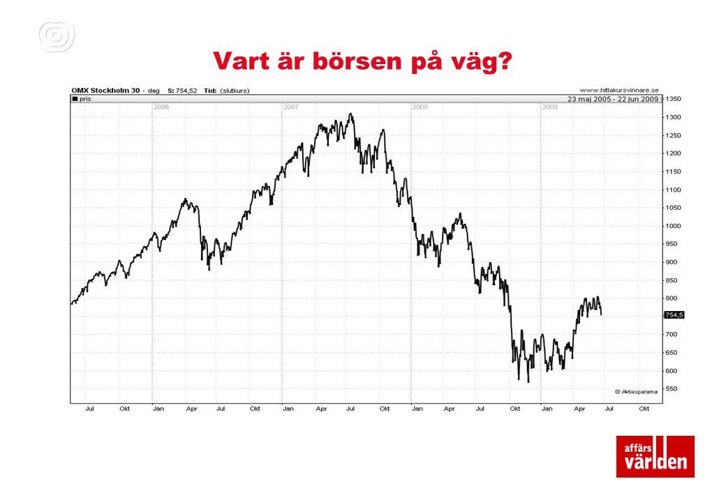 Vart är börsen på väg