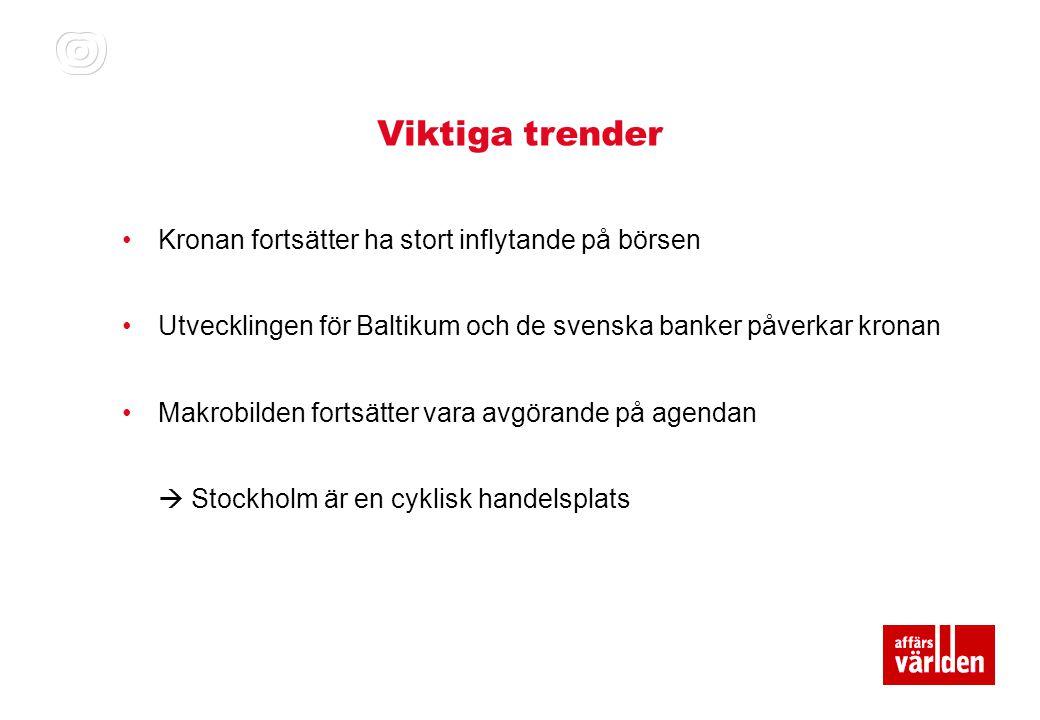 Viktiga trender Kronan fortsätter ha stort inflytande på börsen