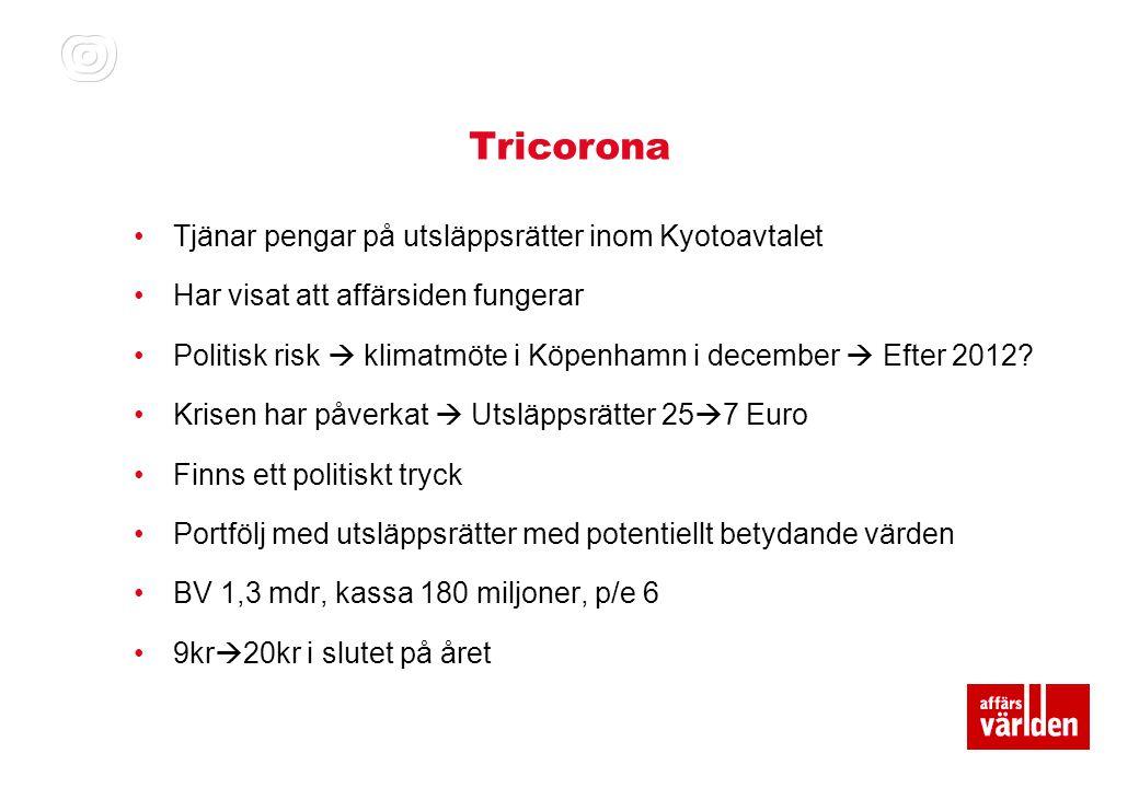 Tricorona Tjänar pengar på utsläppsrätter inom Kyotoavtalet