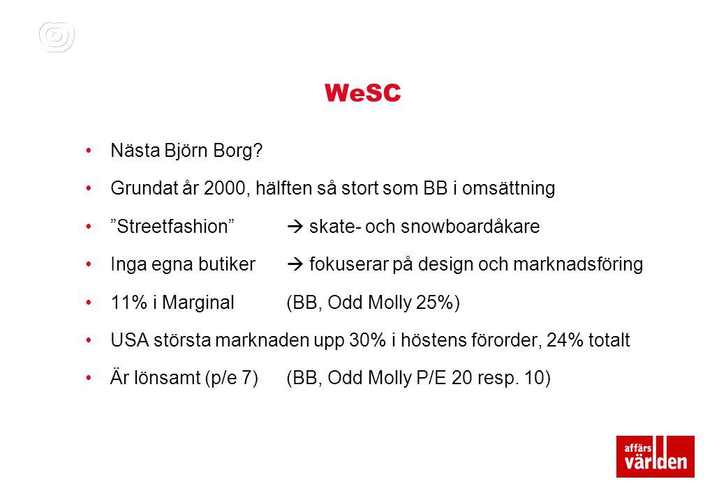 WeSC Nästa Björn Borg Grundat år 2000, hälften så stort som BB i omsättning. Streetfashion  skate- och snowboardåkare.