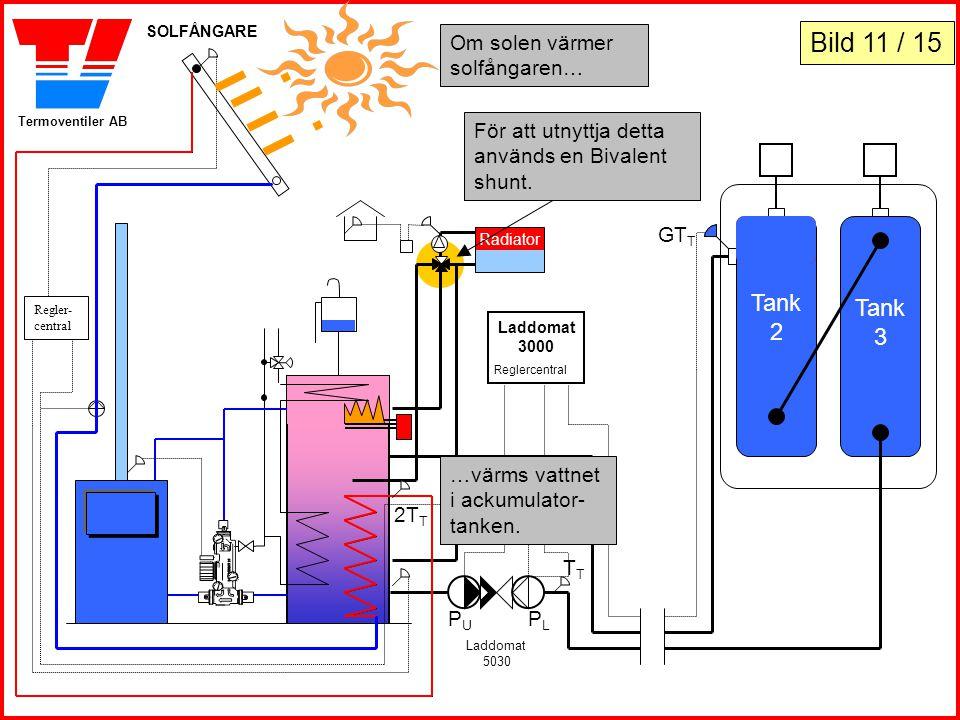 Bild 11 / 15 Tank Tank 2 3 Om solen värmer solfångaren…