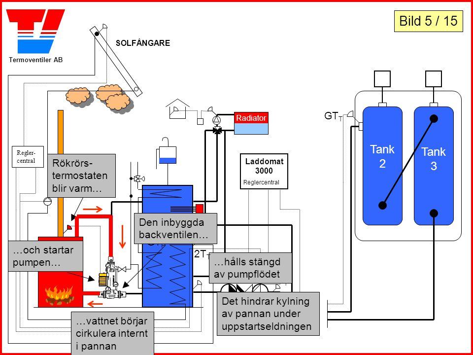 Bild 5 / 15 Tank Tank 2 3 GTT Rökrörs-termostaten blir varm…