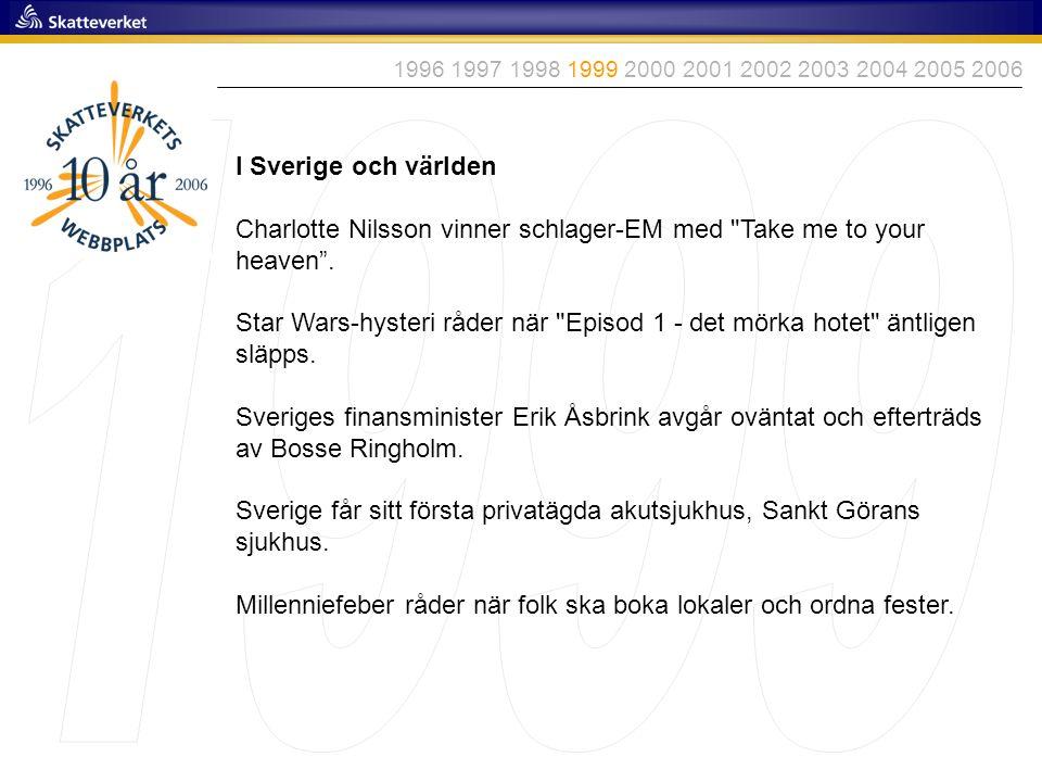 1996 1997 1998 1999 2000 2001 2002 2003 2004 2005 2006 1999. I Sverige och världen.