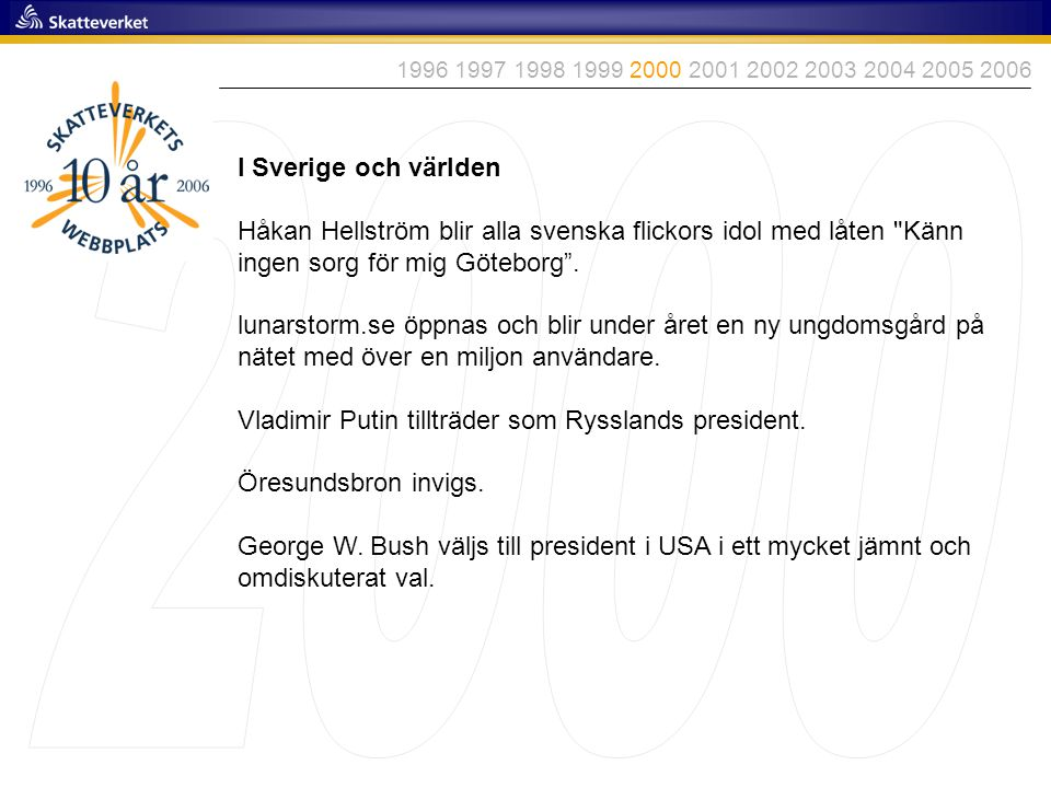 1996 1997 1998 1999 2000 2001 2002 2003 2004 2005 2006 2000. I Sverige och världen.