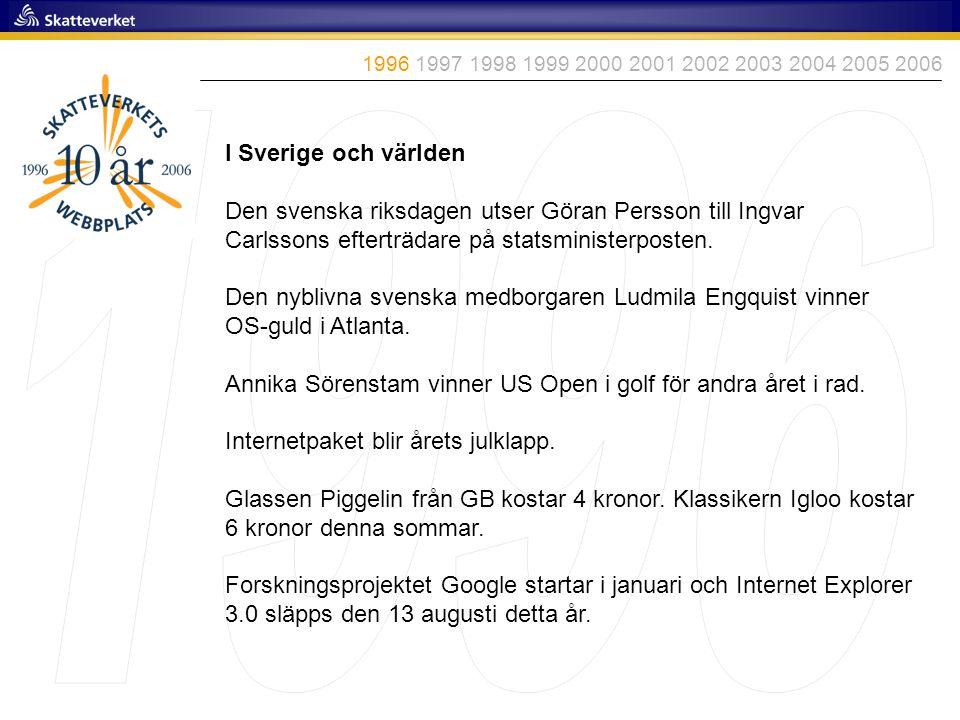 1996 1997 1998 1999 2000 2001 2002 2003 2004 2005 2006 1996. I Sverige och världen.