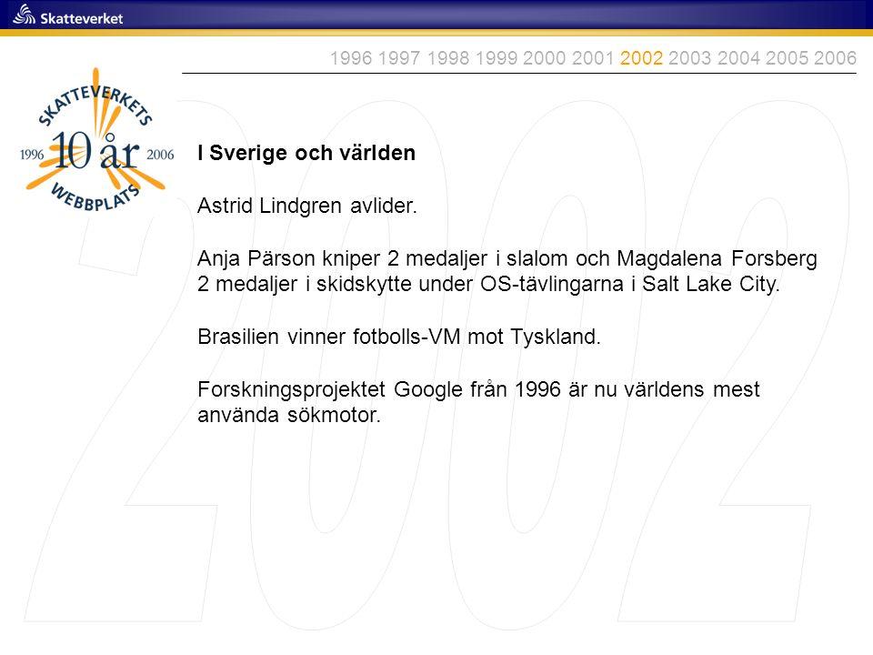 2002 I Sverige och världen Astrid Lindgren avlider.