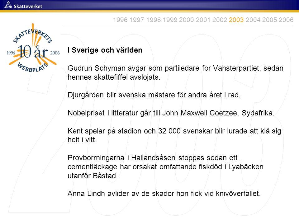 1996 1997 1998 1999 2000 2001 2002 2003 2004 2005 2006 2003. I Sverige och världen.