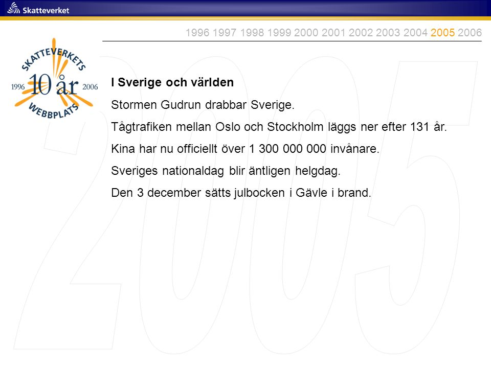 2005 I Sverige och världen Stormen Gudrun drabbar Sverige.