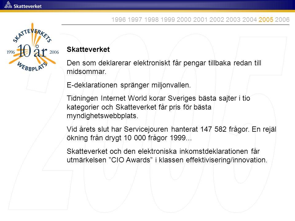 1996 1997 1998 1999 2000 2001 2002 2003 2004 2005 2006 2005. Skatteverket.