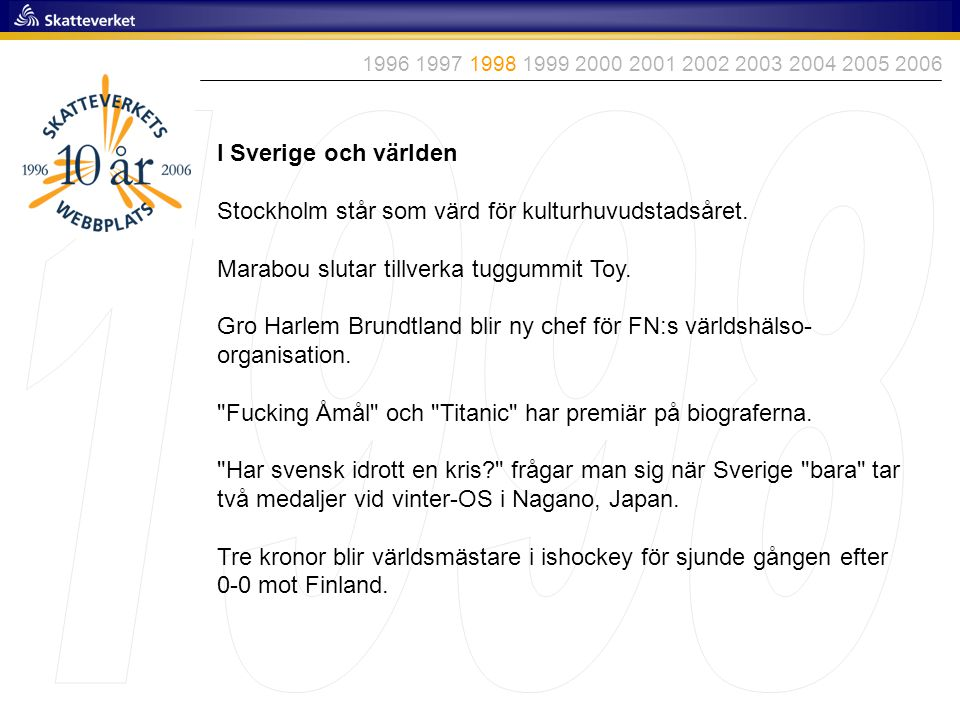1996 1997 1998 1999 2000 2001 2002 2003 2004 2005 2006 1998. I Sverige och världen. Stockholm står som värd för kulturhuvudstadsåret.