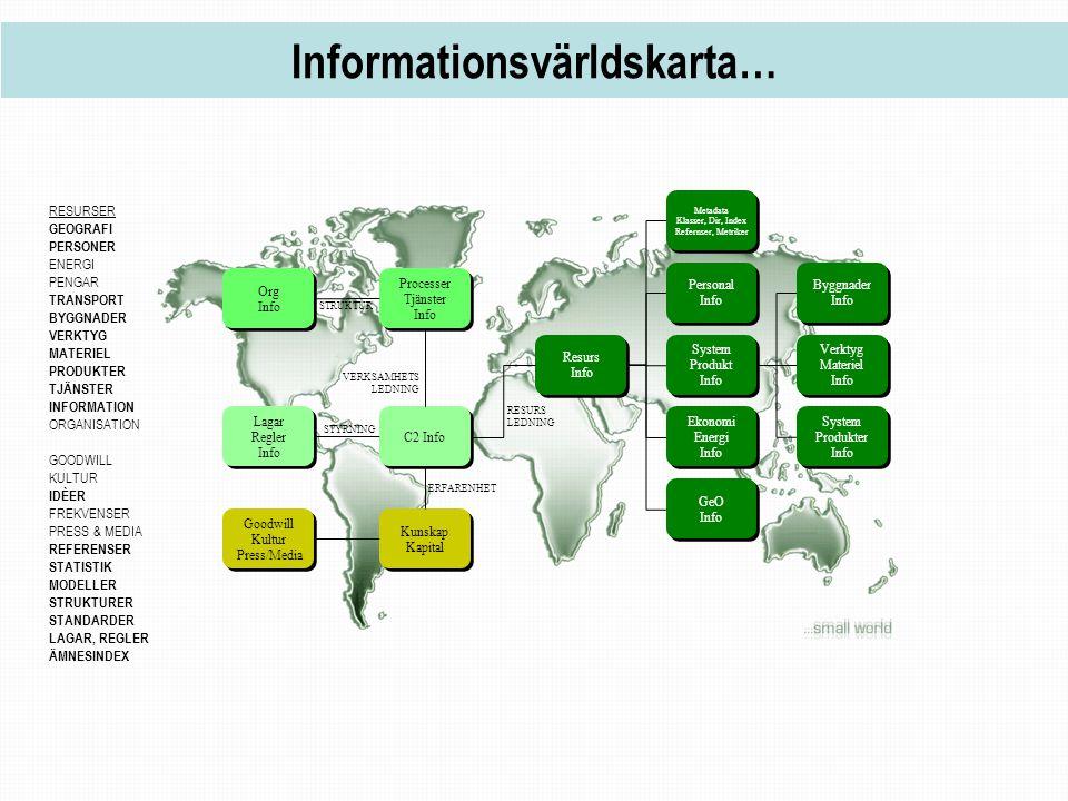 Informationsvärldskarta…