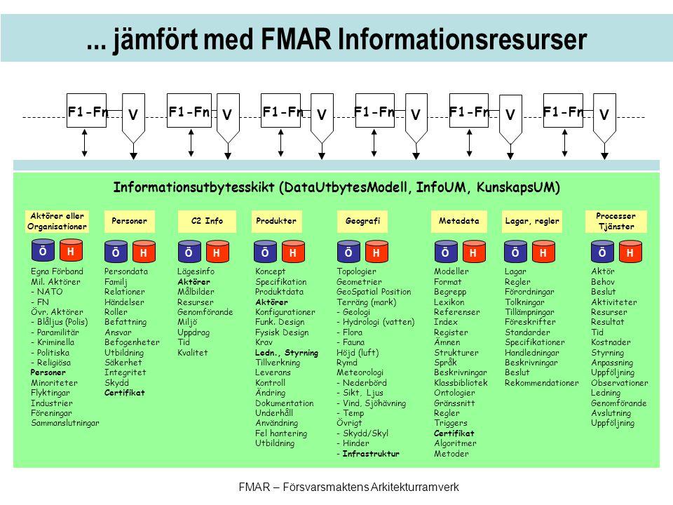 ... jämfört med FMAR Informationsresurser