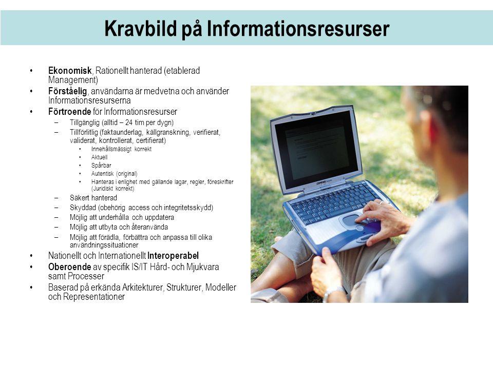Kravbild på Informationsresurser