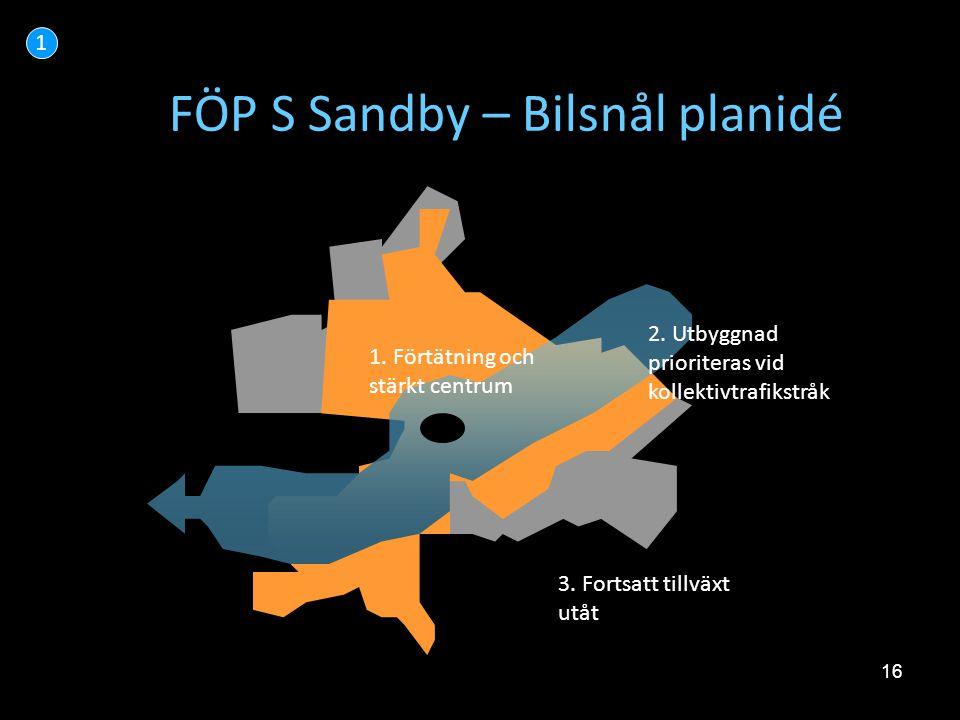 FÖP S Sandby – Bilsnål planidé