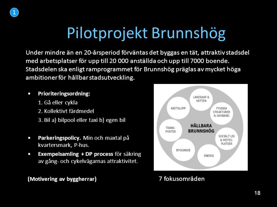 Pilotprojekt Brunnshög