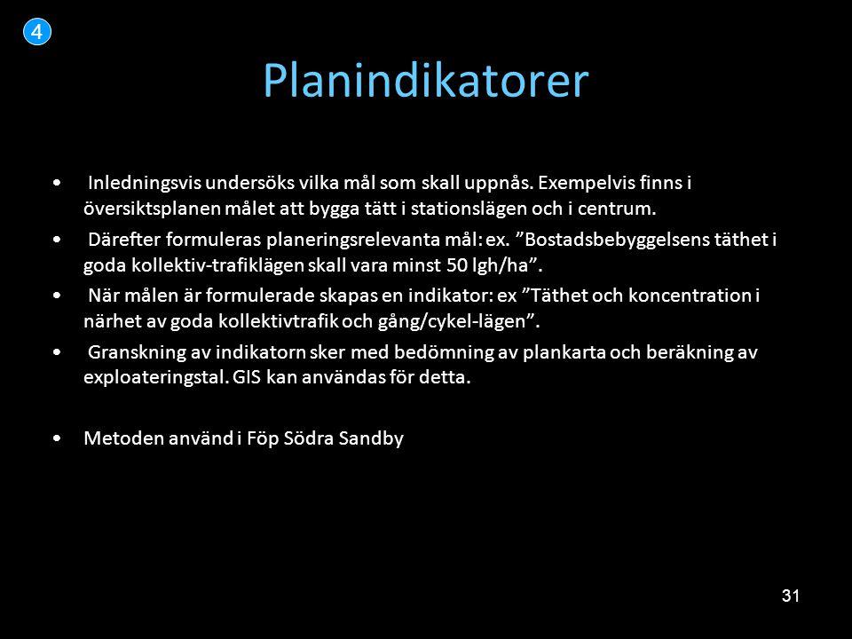 4 Planindikatorer.