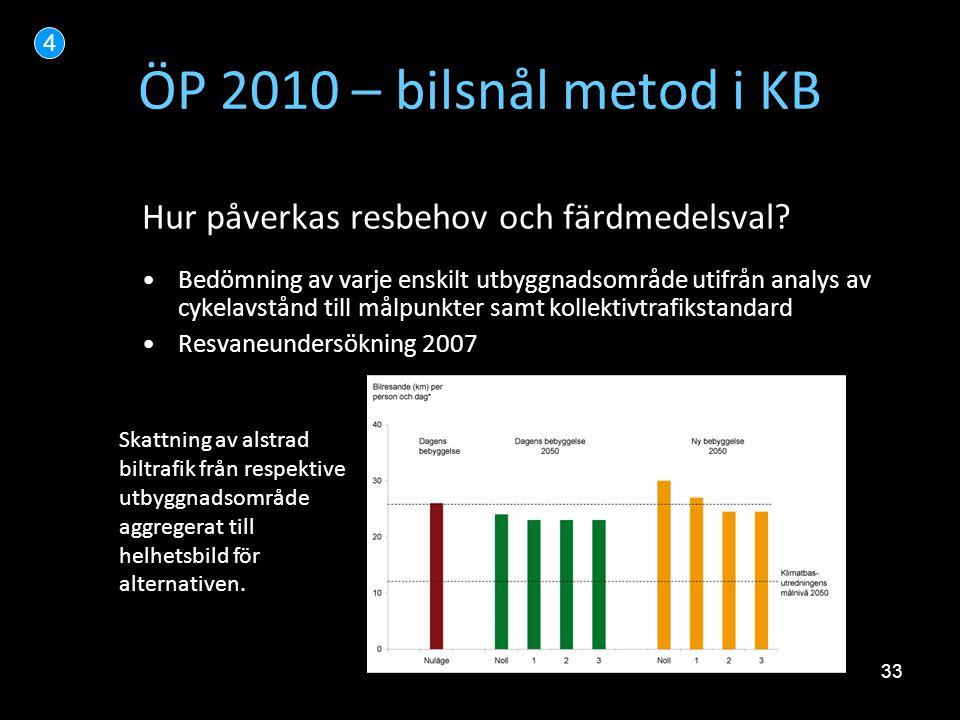 ÖP 2010 – bilsnål metod i KB Hur påverkas resbehov och färdmedelsval